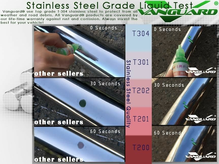 Why we use T304 Stainless Steel? One test reveals the answer